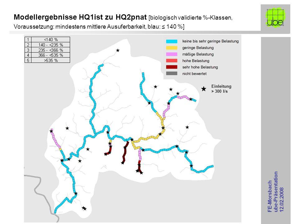 Modellergebnisse HQ1ist zu HQ2pnat [biologisch validierte %-Klassen, Voraussetzung: mindestens mittlere Ausuferbarkeit, blau: ≤ 140 %]